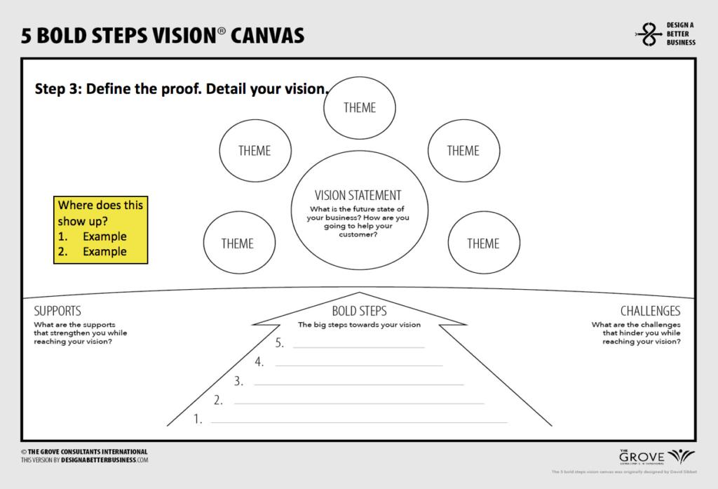 5 Bold Steps Voorbeeld Stap 3