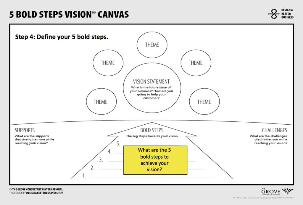 5 Bold Steps Voorbeeld Stap 4