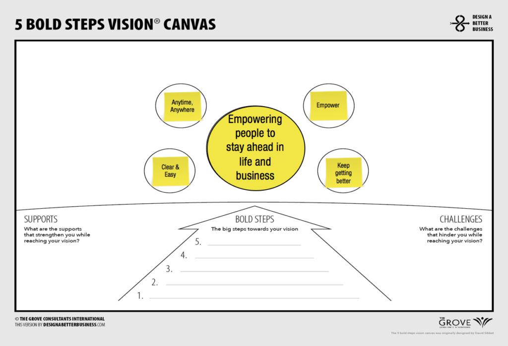 5 Bold Steps Voorbeeld ING Stap 2