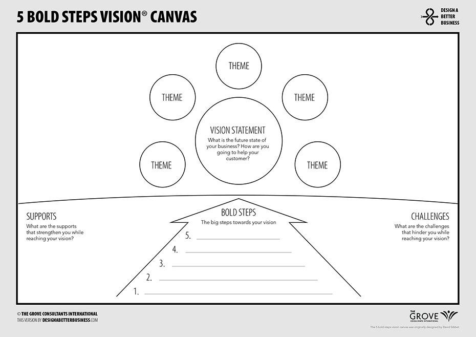 Five Bold Steps canvas