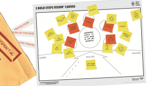 A strategy and vision on 1 page: The 5 Bold Steps Vision for ING