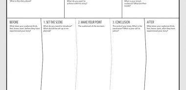 How To Design A Compelling Story For Any Audience