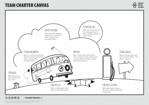 visual style guide template - team charter canvas design a better business