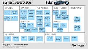 Bmw Versus Tesla Who Is Going To Win Design A Better